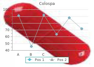 purchase colospa no prescription