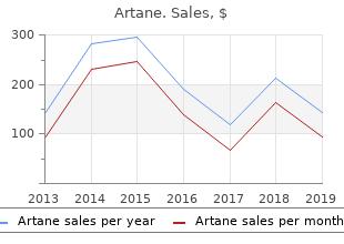 cheap artane 2mg free shipping
