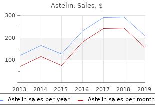 buy generic astelin
