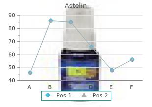 discount astelin 10 ml mastercard