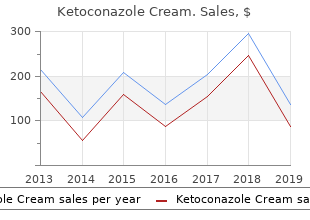 purchase ketoconazole cream 15 gm with mastercard