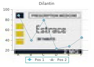 cheap 100mg dilantin with amex