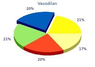 generic 20 mg vasodilan with amex