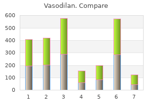 buy vasodilan online from canada
