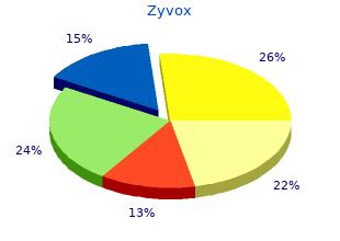 order zyvox in india