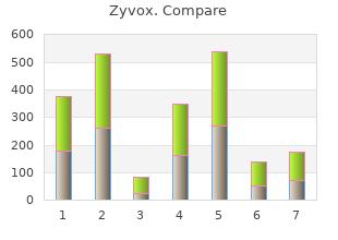 buy cheap zyvox