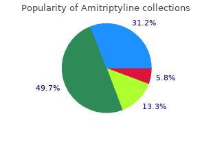 buy cheap amitriptyline 75mg line