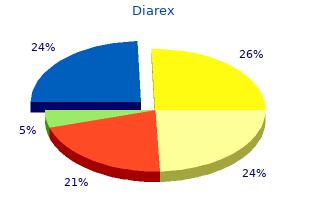 purchase cheap diarex line