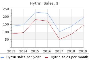 purchase discount hytrin