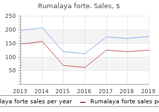 buy rumalaya forte 30 pills without a prescription